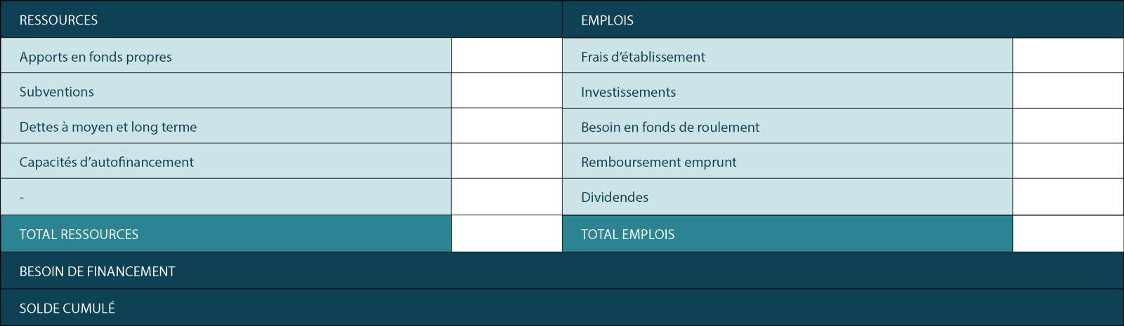 gestion capital